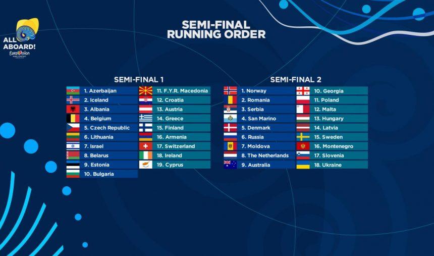 Ordem de atuação dos países que entram nas semifinais do ESC 2018